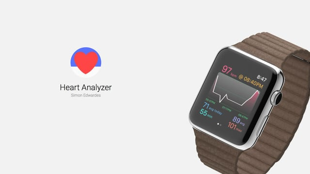 Heart Analyzer Displays Your Heart Rate Data and More